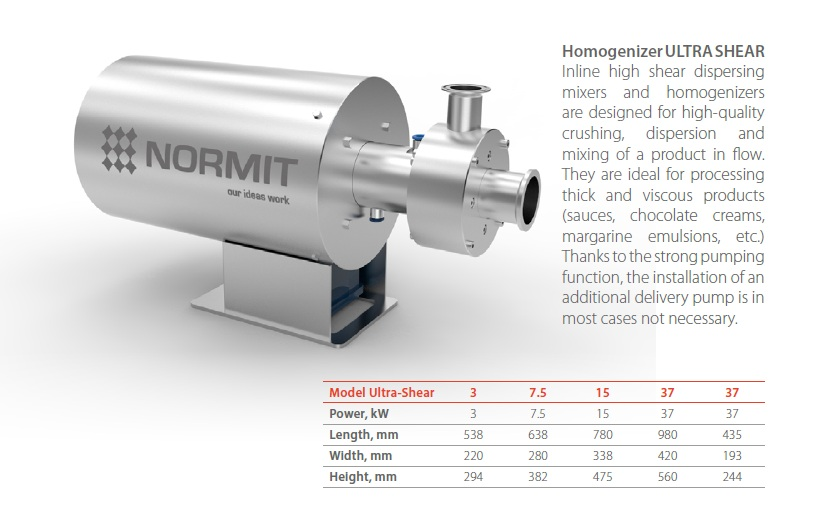 Inline Homogenizer | High shear mixer | Inline mixer
